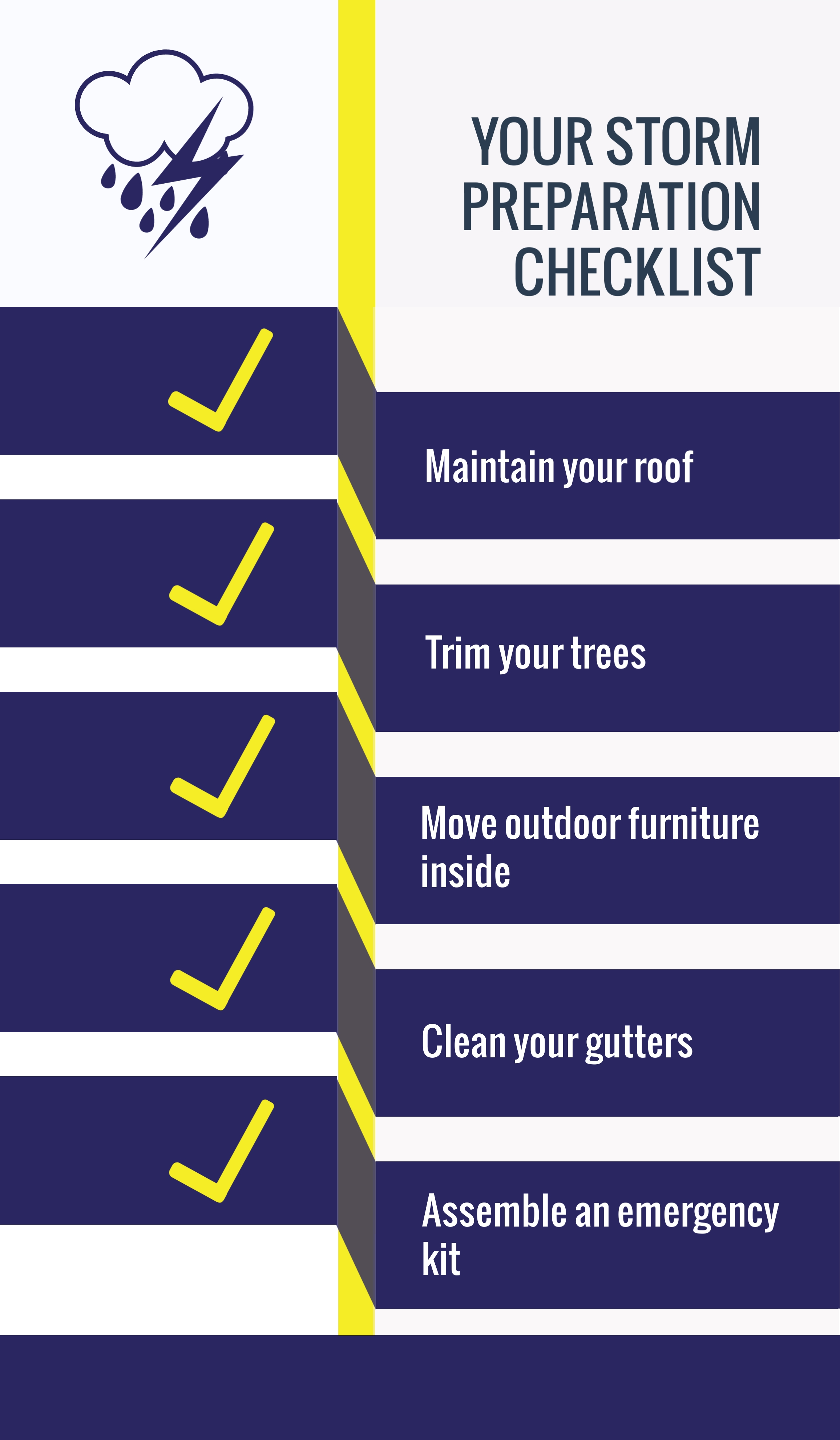 Storm on the Way? Here's How to Get Your House Ready, Royal Crown Roofing, Conroe, TX