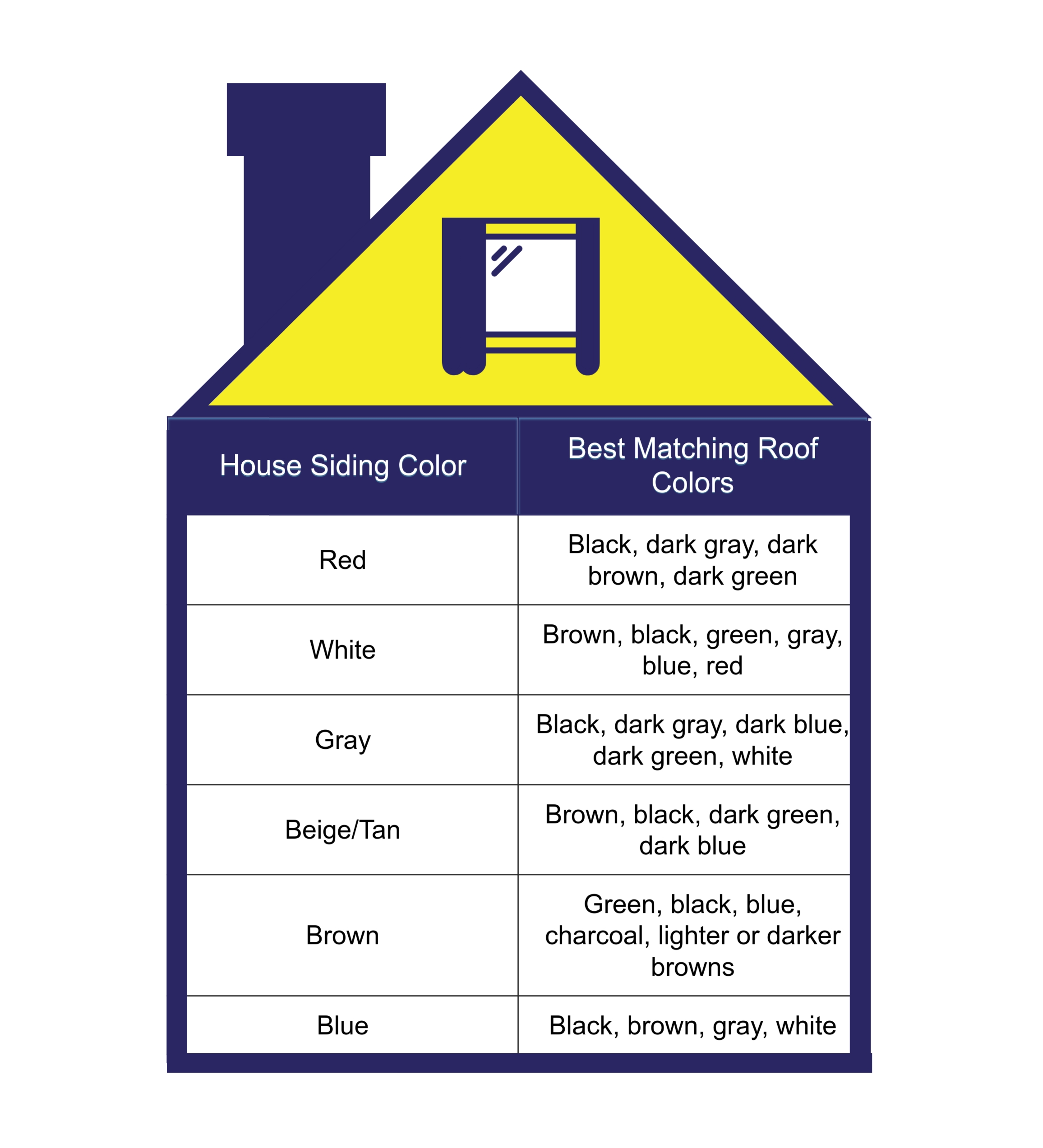 How to Choose a Roof Color in Houston, Royal Crown Roofing, Conroe, TX